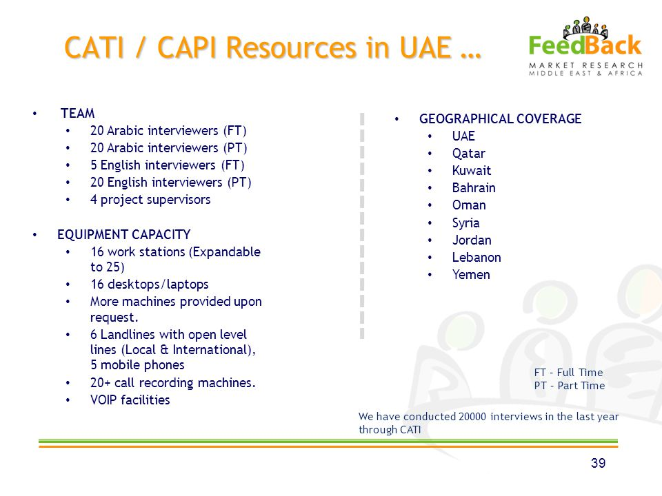 CATI / CAPI Resources in UAE … 39 TEAM 20 Arabic interviewers (FT) 20 Arabic interviewers (PT) 5 English interviewers (FT) 20 English interviewers (PT) 4 project supervisors EQUIPMENT CAPACITY 16 work stations (Expandable to 25) 16 desktops/laptops More machines provided upon request.