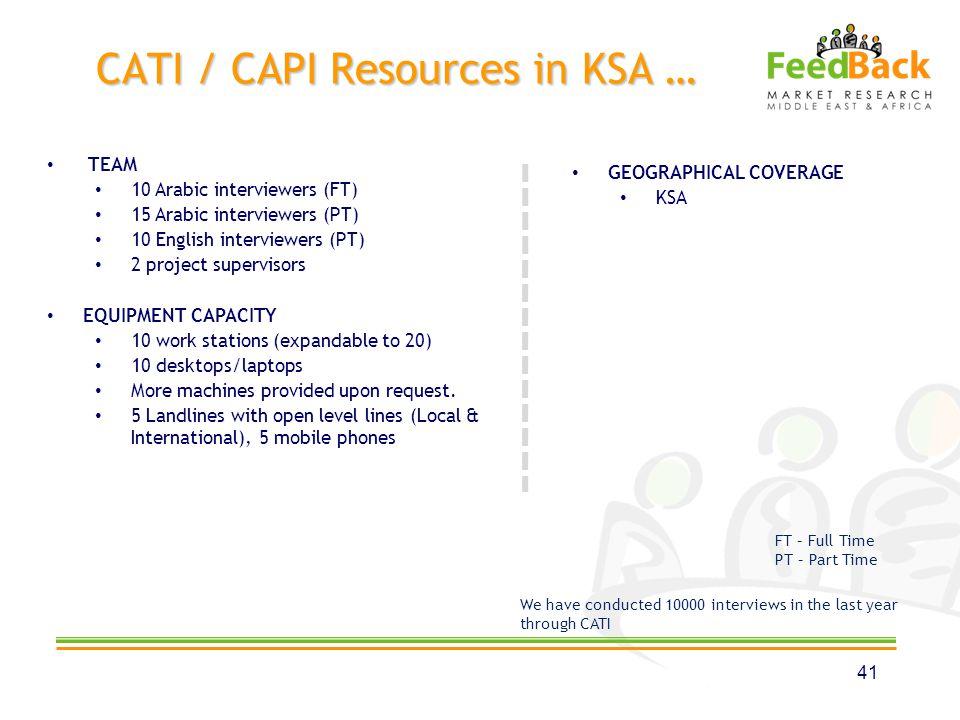 CATI / CAPI Resources in KSA … 41 TEAM 10 Arabic interviewers (FT) 15 Arabic interviewers (PT) 10 English interviewers (PT) 2 project supervisors EQUI