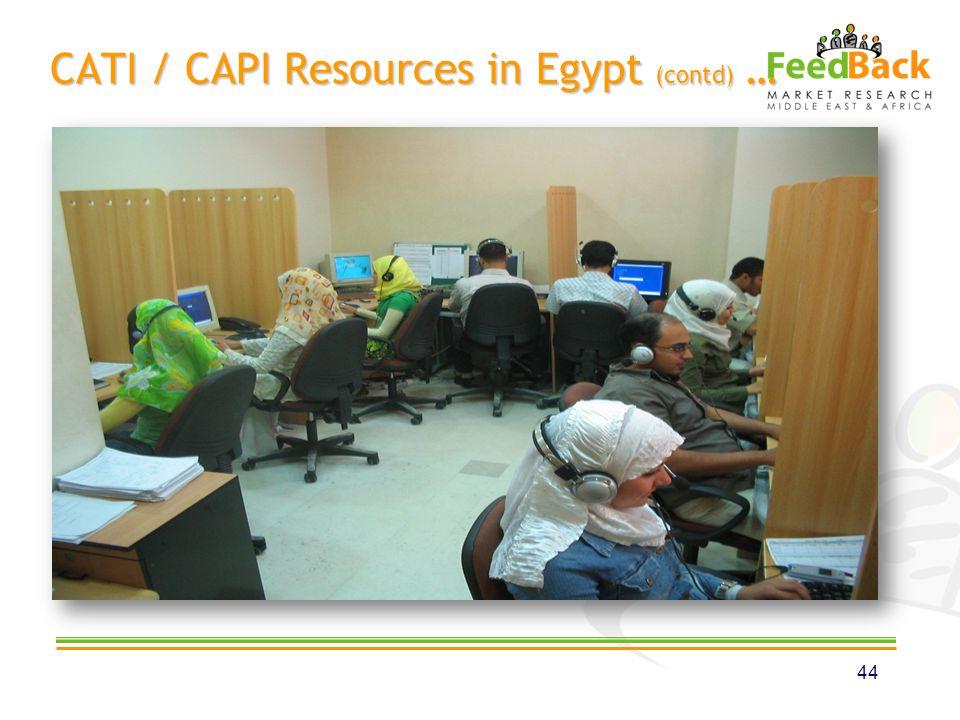 CATI / CAPI Resources in Egypt (contd) … 44
