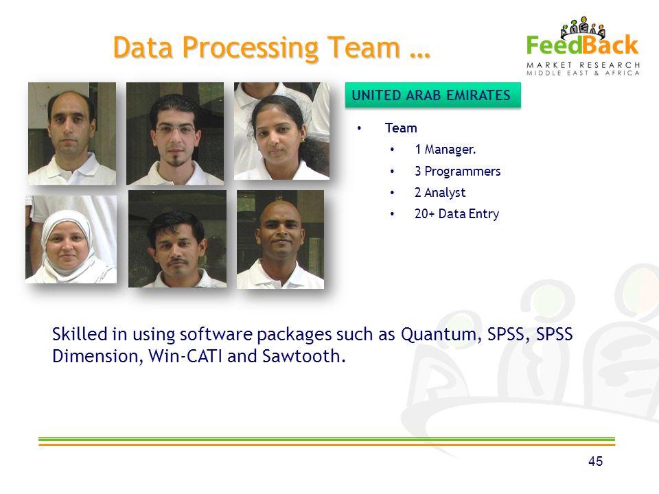 Data Processing Team … 45 Team 1 Manager.