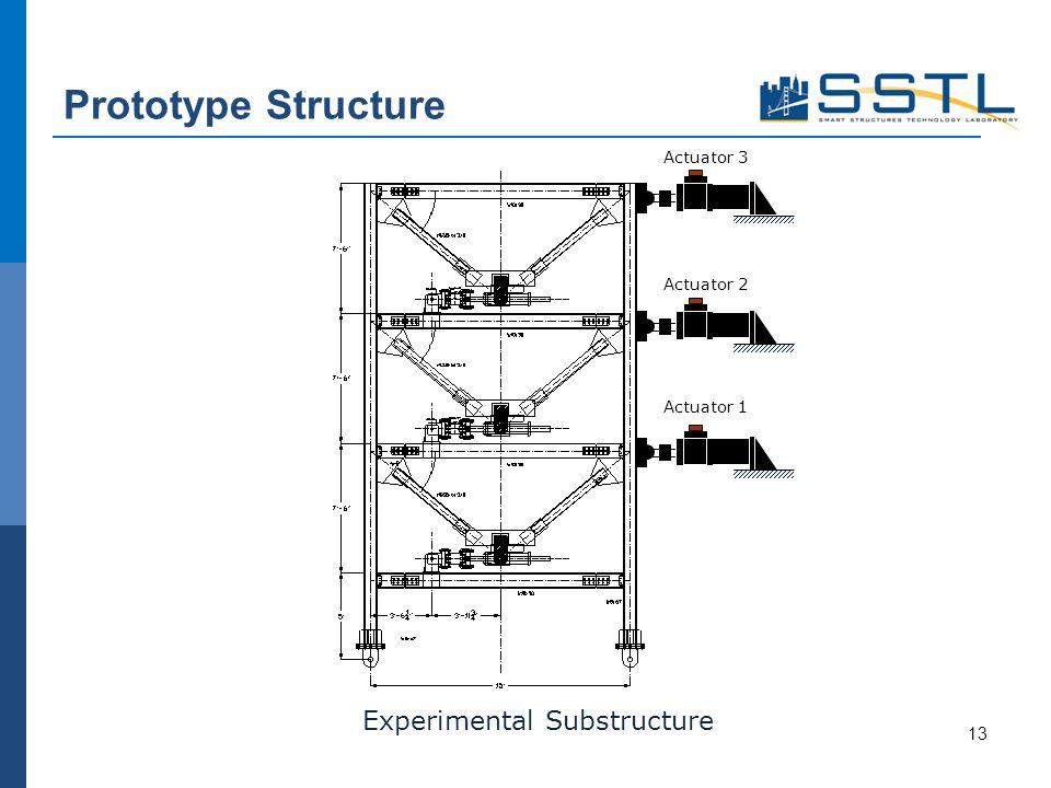 Prototype Structure 13 Actuator 3 Actuator 1 Actuator 2 Experimental Substructure