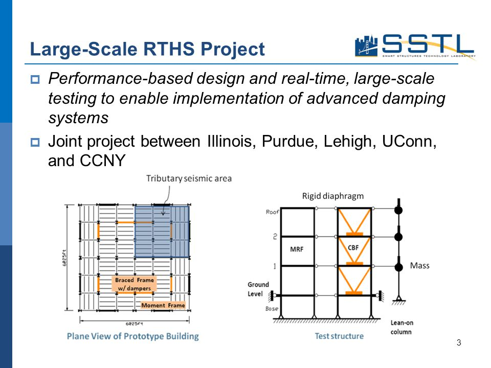 Large-Scale RTHS Project Performance-based design and real-time, large-scale testing to enable implementation of advanced damping systems Joint project between Illinois, Purdue, Lehigh, UConn, and CCNY 3