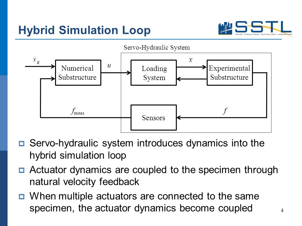 Hybrid Simulation Loop Servo-hydraulic system introduces dynamics into the hybrid simulation loop Actuator dynamics are coupled to the specimen through natural velocity feedback When multiple actuators are connected to the same specimen, the actuator dynamics become coupled 4 Numerical Substructure u Experimental Substructure Sensors ff meas x Loading System Servo-Hydraulic System