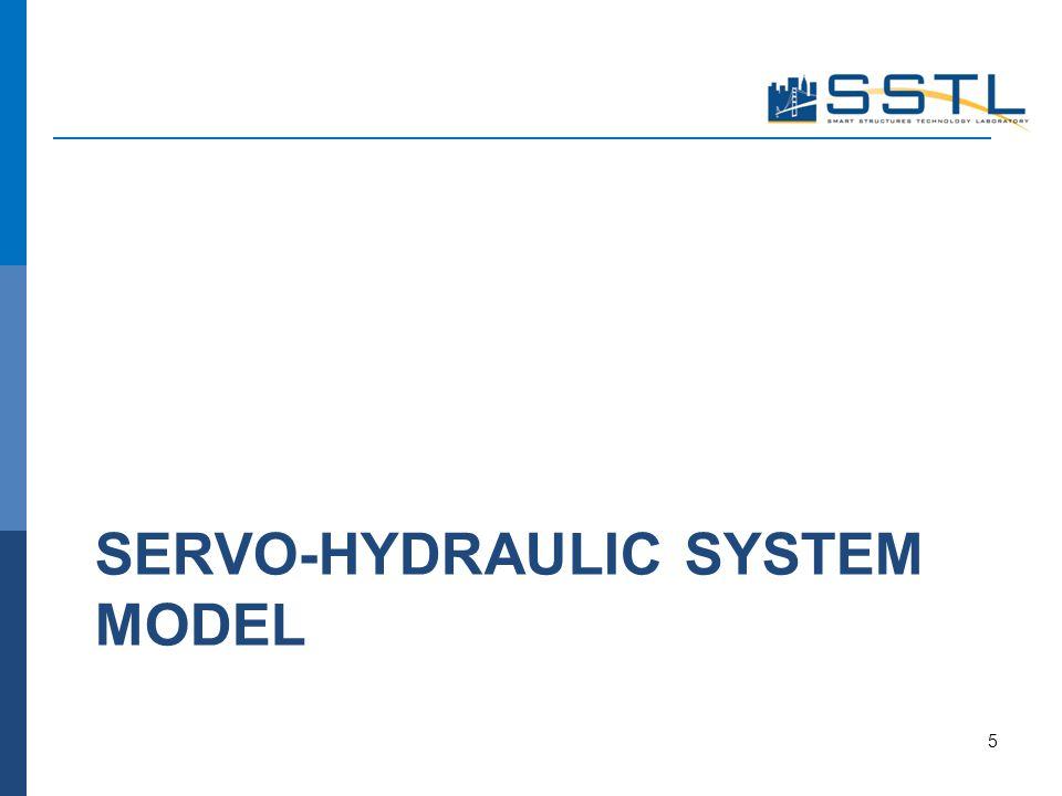 SERVO-HYDRAULIC SYSTEM MODEL 5