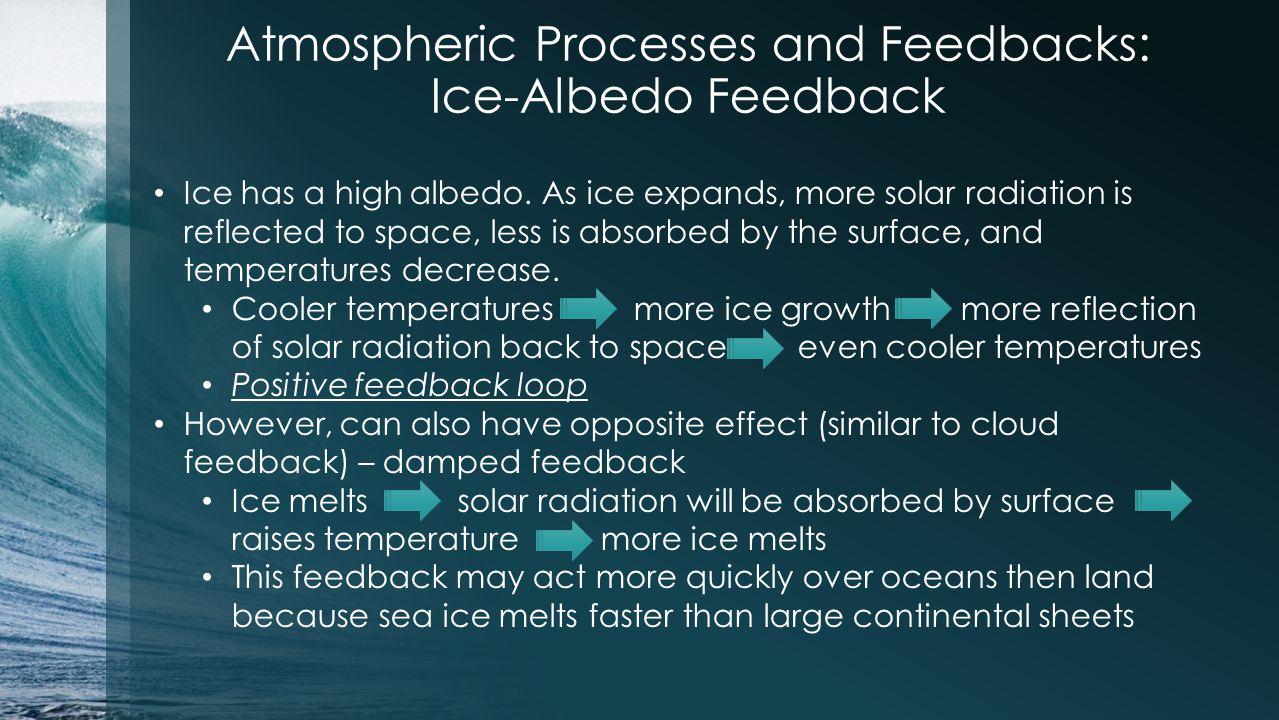 Atmospheric Processes and Feedbacks: Ice-Albedo Feedback Ice has a high albedo.
