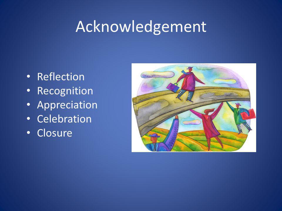 Acknowledgement Reflection Recognition Appreciation Celebration Closure