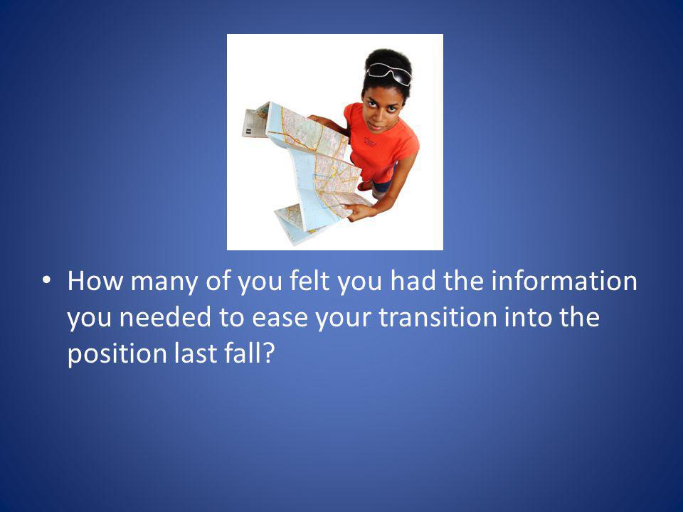 How many of you felt you had the information you needed to ease your transition into the position last fall?