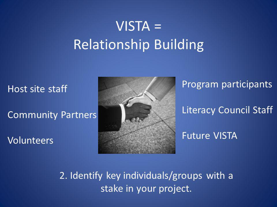 VISTA = Relationship Building Host site staff Community Partners Volunteers Program participants Literacy Council Staff Future VISTA 2. Identify key i