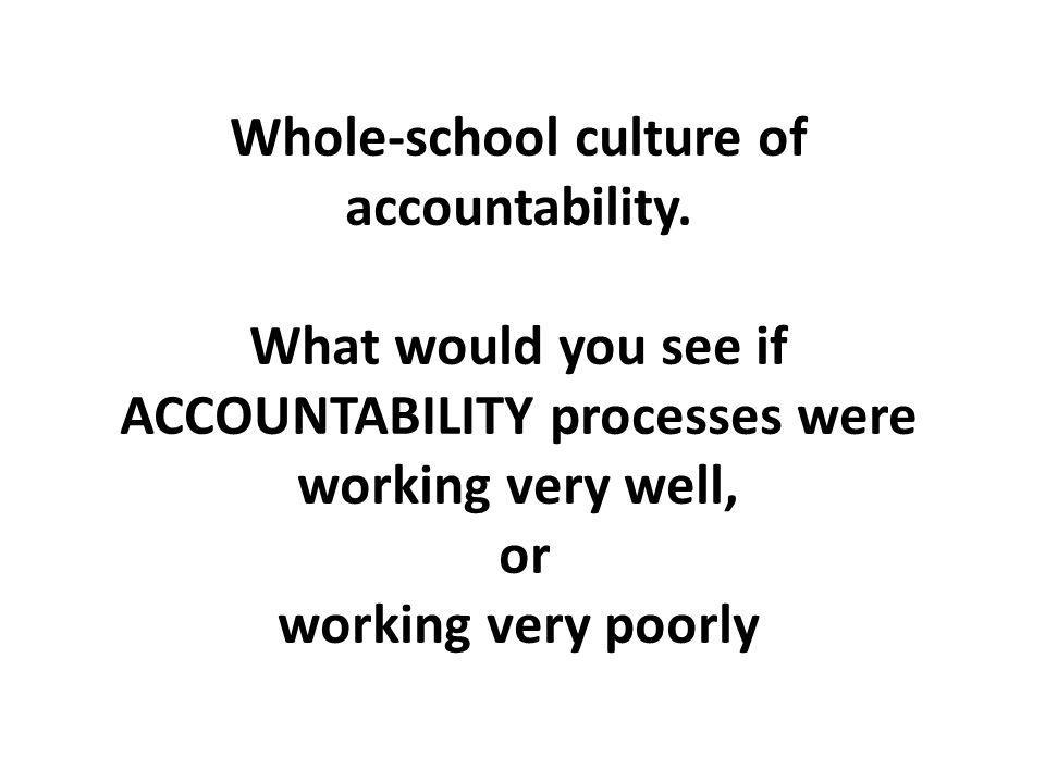Whole-school culture of accountability. What would you see if ACCOUNTABILITY processes were working very well, or working very poorly