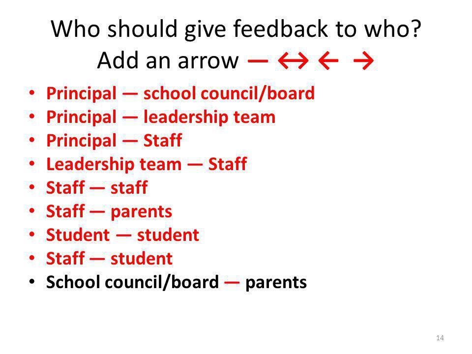 Who should give feedback to who? Add an arrow Principal school council/board Principal leadership team Principal Staff Leadership team Staff Staff sta