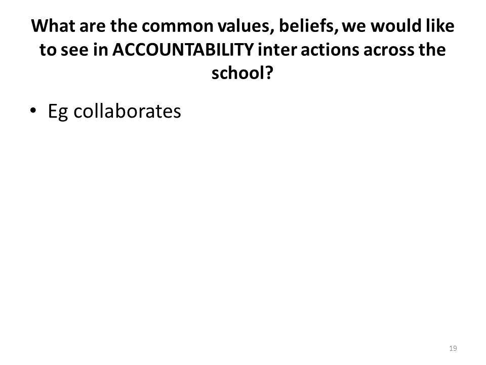 What are the common values, beliefs, we would like to see in ACCOUNTABILITY inter actions across the school? Eg collaborates 19