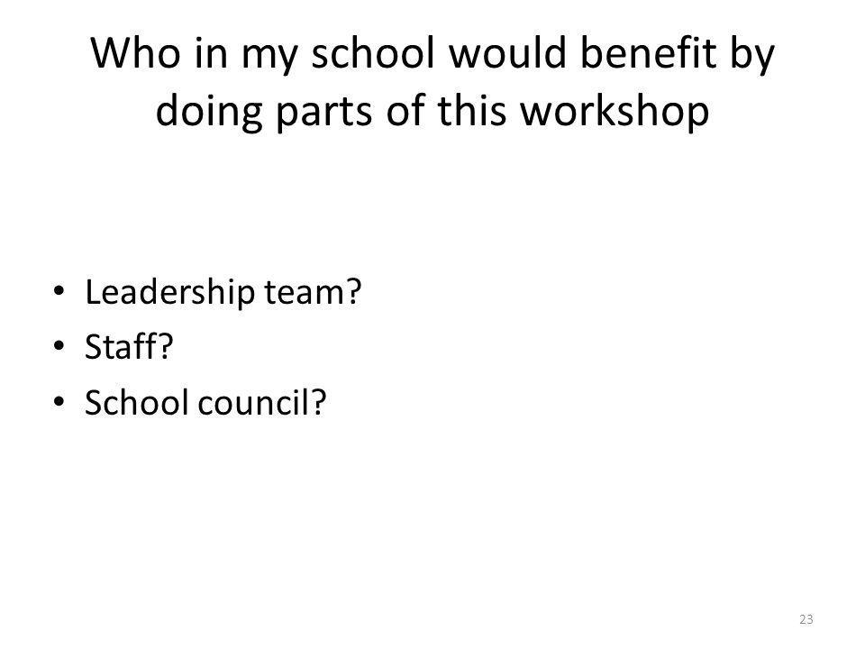 Who in my school would benefit by doing parts of this workshop Leadership team? Staff? School council? 23
