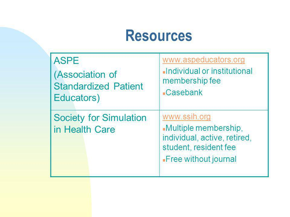Resources ASPE (Association of Standardized Patient Educators) www.aspeducators.org n Individual or institutional membership fee n Casebank Society for Simulation in Health Care www.ssih.org n Multiple membership, individual, active, retired, student, resident fee n Free without journal