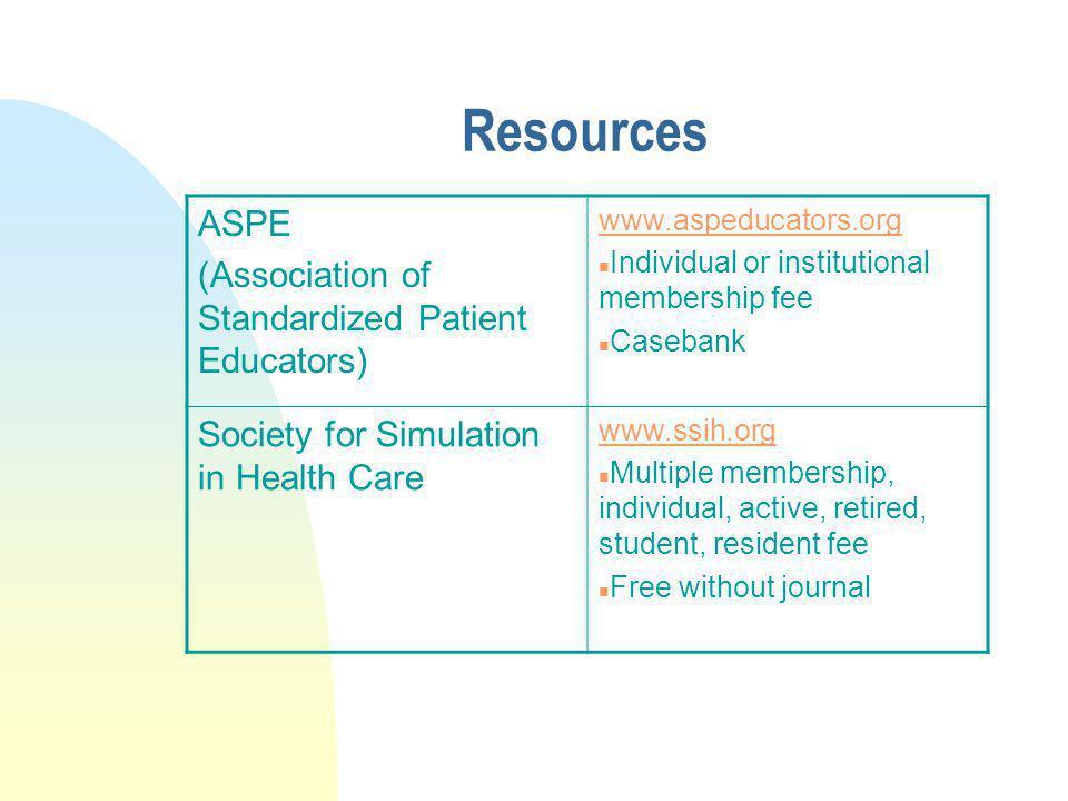 Resources ASPE (Association of Standardized Patient Educators) www.aspeducators.org n Individual or institutional membership fee n Casebank Society fo