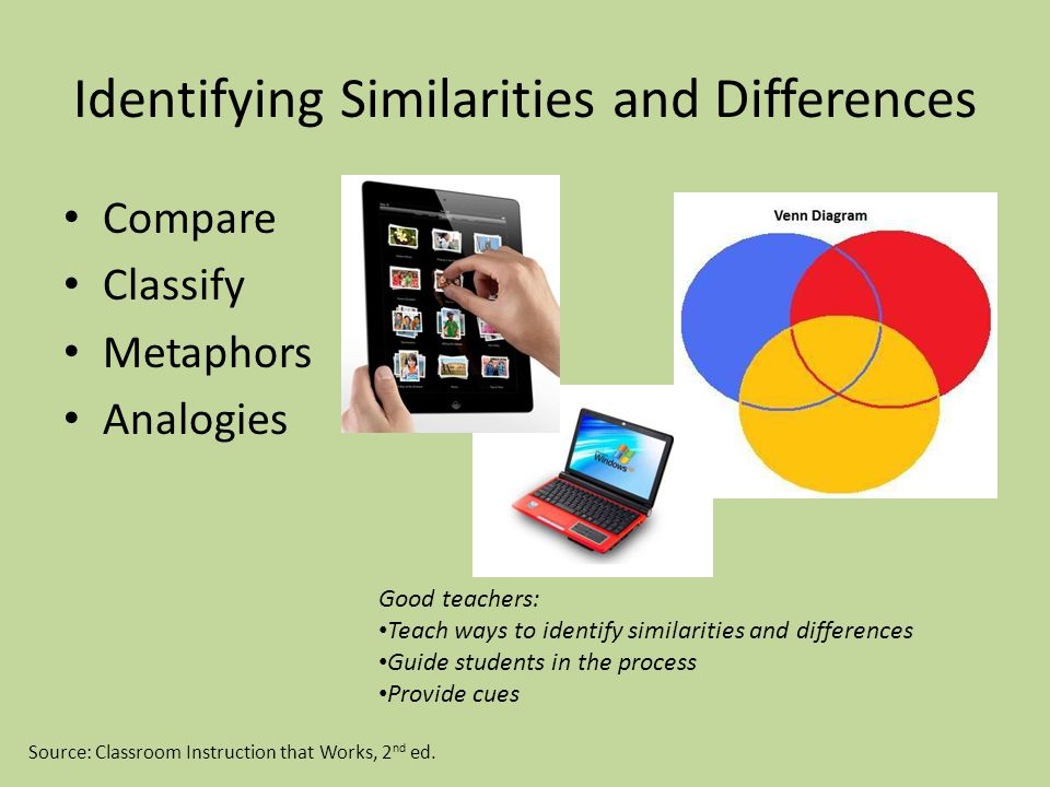 Identifying Similarities and Differences Compare Classify Metaphors Analogies Good teachers: Teach ways to identify similarities and differences Guide