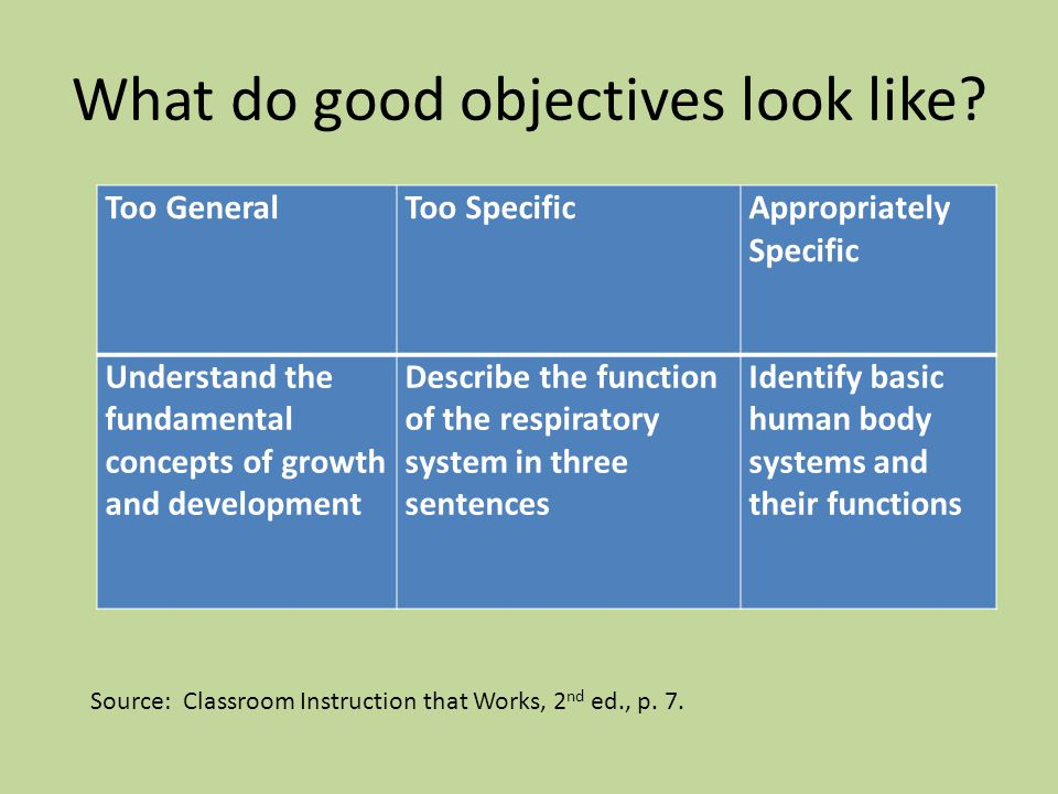 What do good objectives look like.