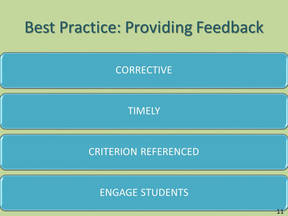 Best Practice: Providing Feedback CORRECTIVETIMELYCRITERION REFERENCEDENGAGE STUDENTS 11