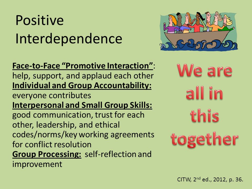 Positive Interdependence Face-to-Face Promotive Interaction: help, support, and applaud each other Individual and Group Accountability: everyone contr
