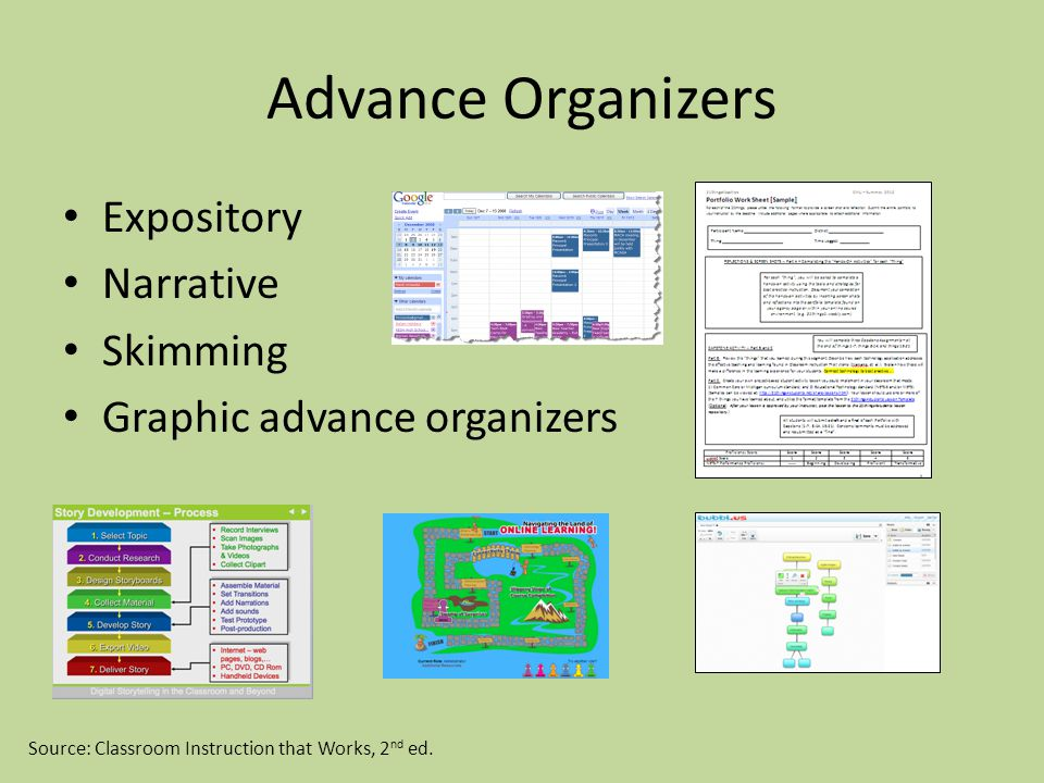 Advance Organizers Expository Narrative Skimming Graphic advance organizers Source: Classroom Instruction that Works, 2 nd ed.