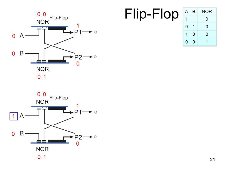Flip-Flop 0 0 1 0 0 NOR 1 00 1 0 1 0 0 1 00 21