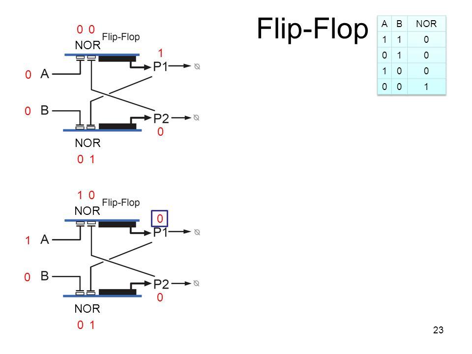 Flip-Flop 0 0 1 0 0 NOR 1 00 1 0 0 0 0 1 10 23