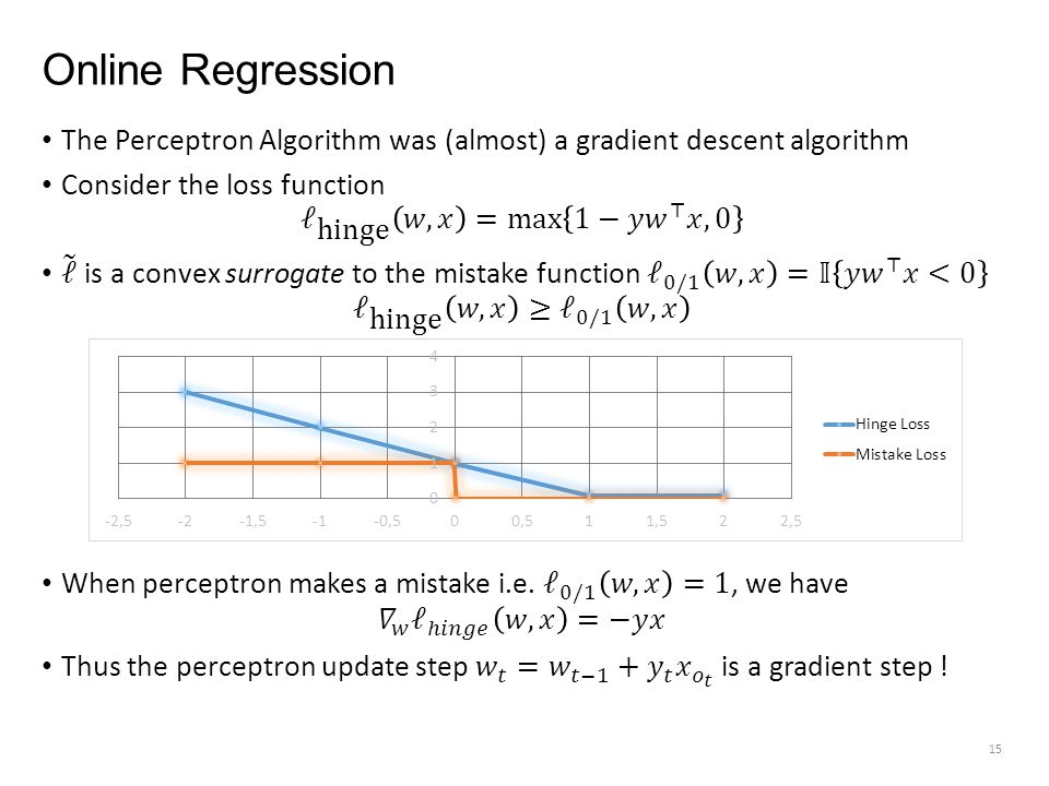 Online Regression 15