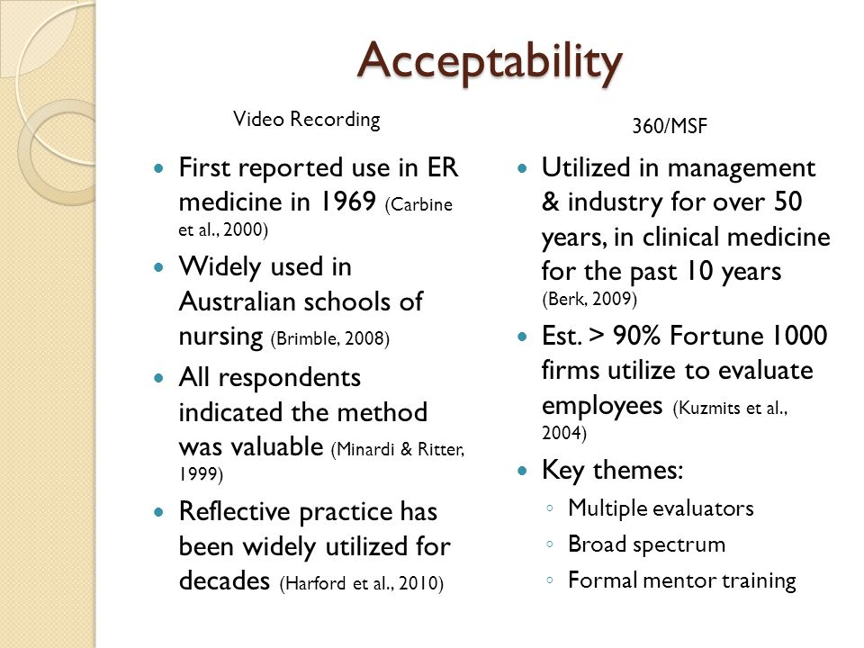 Acceptability First reported use in ER medicine in 1969 (Carbine et al., 2000) Widely used in Australian schools of nursing (Brimble, 2008) All respondents indicated the method was valuable (Minardi & Ritter, 1999) Reflective practice has been widely utilized for decades (Harford et al., 2010) Utilized in management & industry for over 50 years, in clinical medicine for the past 10 years (Berk, 2009) Est.