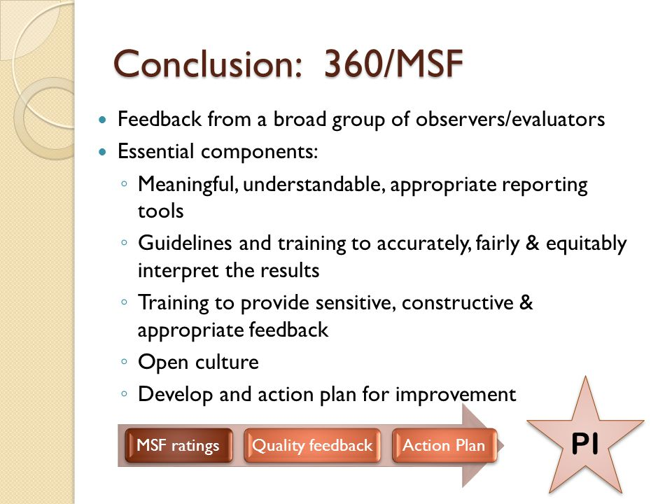 Conclusion: 360/MSF Feedback from a broad group of observers/evaluators Essential components: Meaningful, understandable, appropriate reporting tools Guidelines and training to accurately, fairly & equitably interpret the results Training to provide sensitive, constructive & appropriate feedback Open culture Develop and action plan for improvement MSF ratingsQuality feedbackAction Plan PI