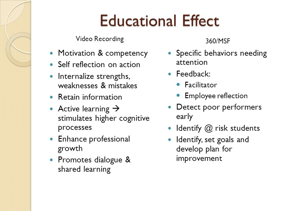 Educational Effect Motivation & competency Self reflection on action Internalize strengths, weaknesses & mistakes Retain information Active learning stimulates higher cognitive processes Enhance professional growth Promotes dialogue & shared learning Specific behaviors needing attention Feedback: Facilitator Employee reflection Detect poor performers early Identify @ risk students Identify, set goals and develop plan for improvement Video Recording 360/MSF