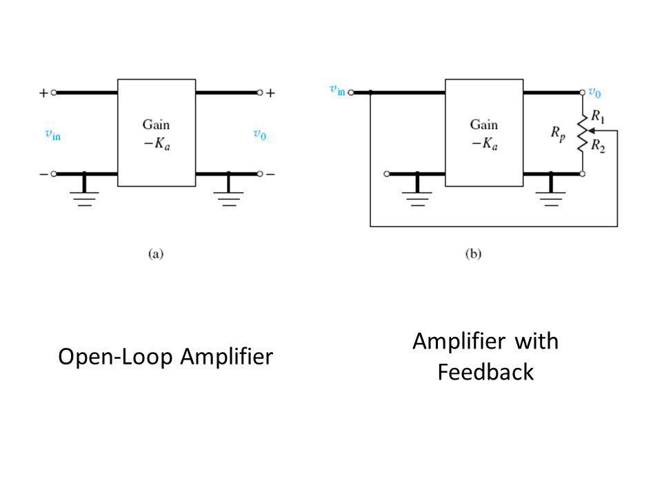 Open-Loop Amplifier Amplifier with Feedback