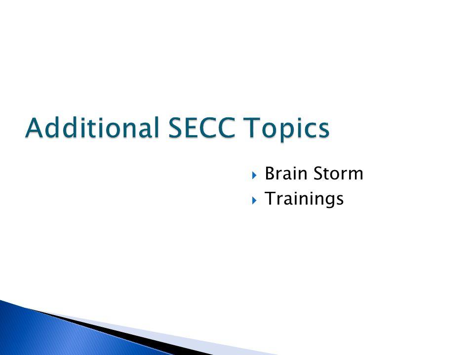 Brain Storm Trainings