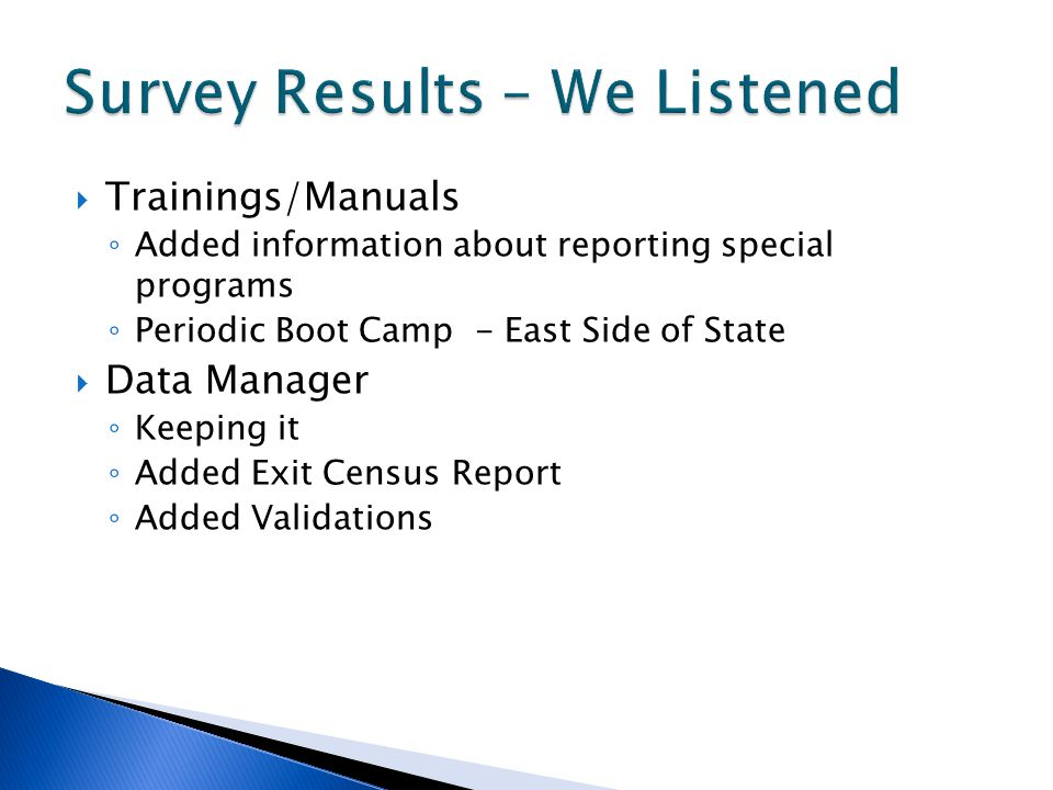 Trainings/Manuals Added information about reporting special programs Periodic Boot Camp - East Side of State Data Manager Keeping it Added Exit Census Report Added Validations