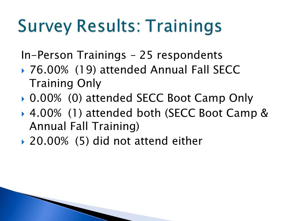 In-Person Trainings – 25 respondents 76.00% (19) attended Annual Fall SECC Training Only 0.00% (0) attended SECC Boot Camp Only 4.00% (1) attended bot