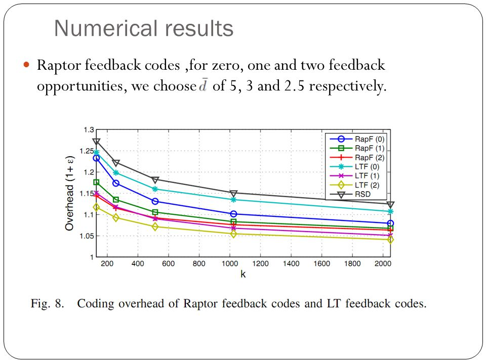 Raptor feedback codes,for zero, one and two feedback opportunities, we choose d of 5, 3 and 2.5 respectively.