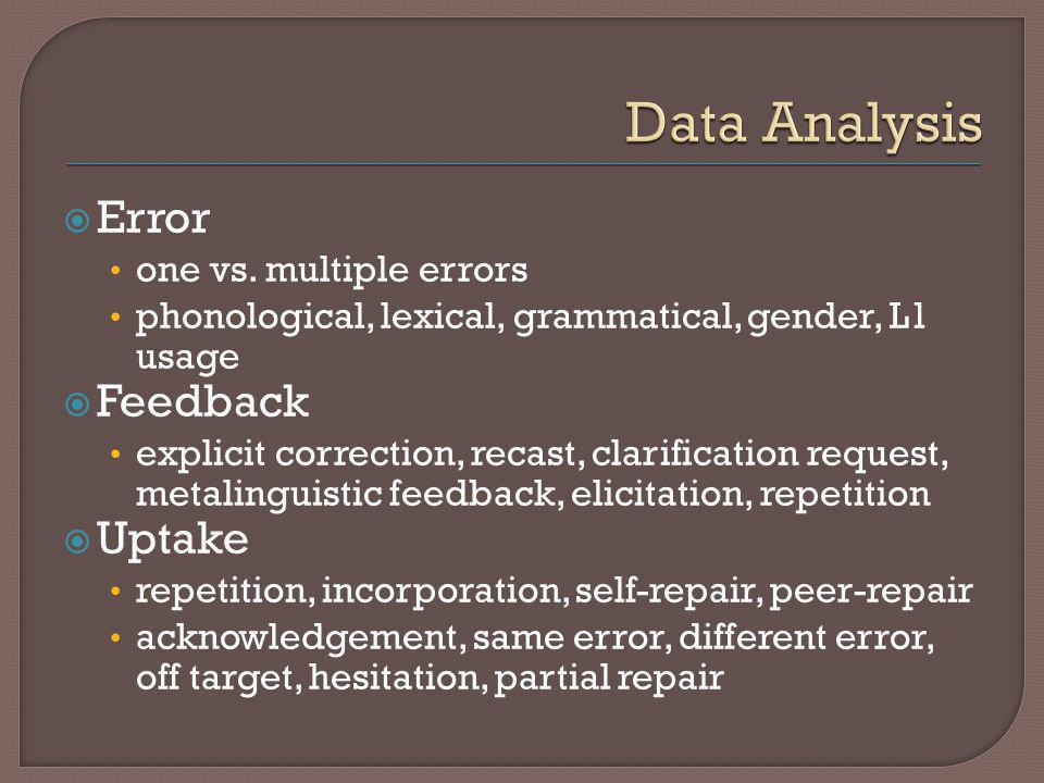 Error one vs.