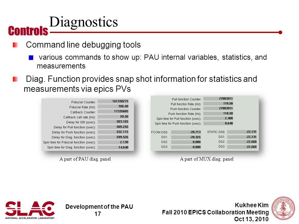 Development of the PAU 17 Controls Kukhee Kim Fall 2010 EPICS Collaboration Meeting Oct 13, 2010 Diagnostics Command line debugging tools various commands to show up: PAU internal variables, statistics, and measurements Diag.