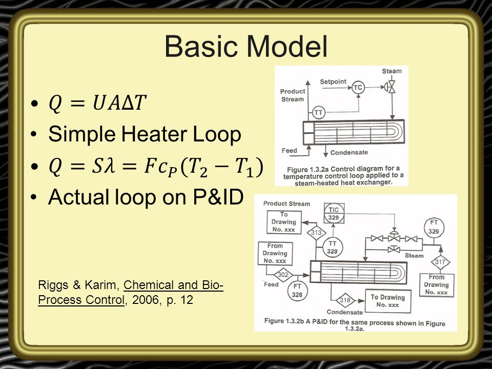Basic Model Riggs & Karim, Chemical and Bio- Process Control, 2006, p. 12