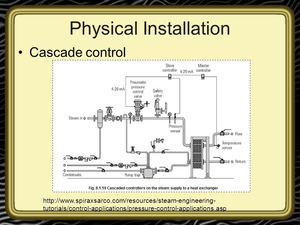 Physical Installation Cascade control http://www.spiraxsarco.com/resources/steam-engineering- tutorials/control-applications/pressure-control-applicat