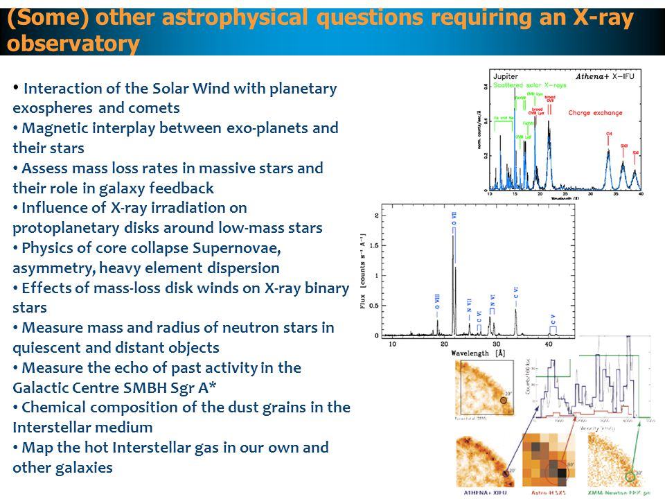 Interaction of the Solar Wind with planetary exospheres and comets Magnetic interplay between exo-planets and their stars Assess mass loss rates in massive stars and their role in galaxy feedback Influence of X-ray irradiation on protoplanetary disks around low-mass stars Physics of core collapse Supernovae, asymmetry, heavy element dispersion Effects of mass-loss disk winds on X-ray binary stars Measure mass and radius of neutron stars in quiescent and distant objects Measure the echo of past activity in the Galactic Centre SMBH Sgr A* Chemical composition of the dust grains in the Interstellar medium Map the hot Interstellar gas in our own and other galaxies (Some) other astrophysical questions requiring an X-ray observatory