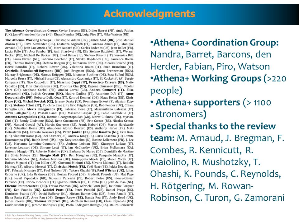 Acknowledgments Athena+ Coordination Group: Nandra, Barret, Barcons, den Herder, Fabian, Piro, Watson Athena+ Working Groups (>220 people) Athena+ sup