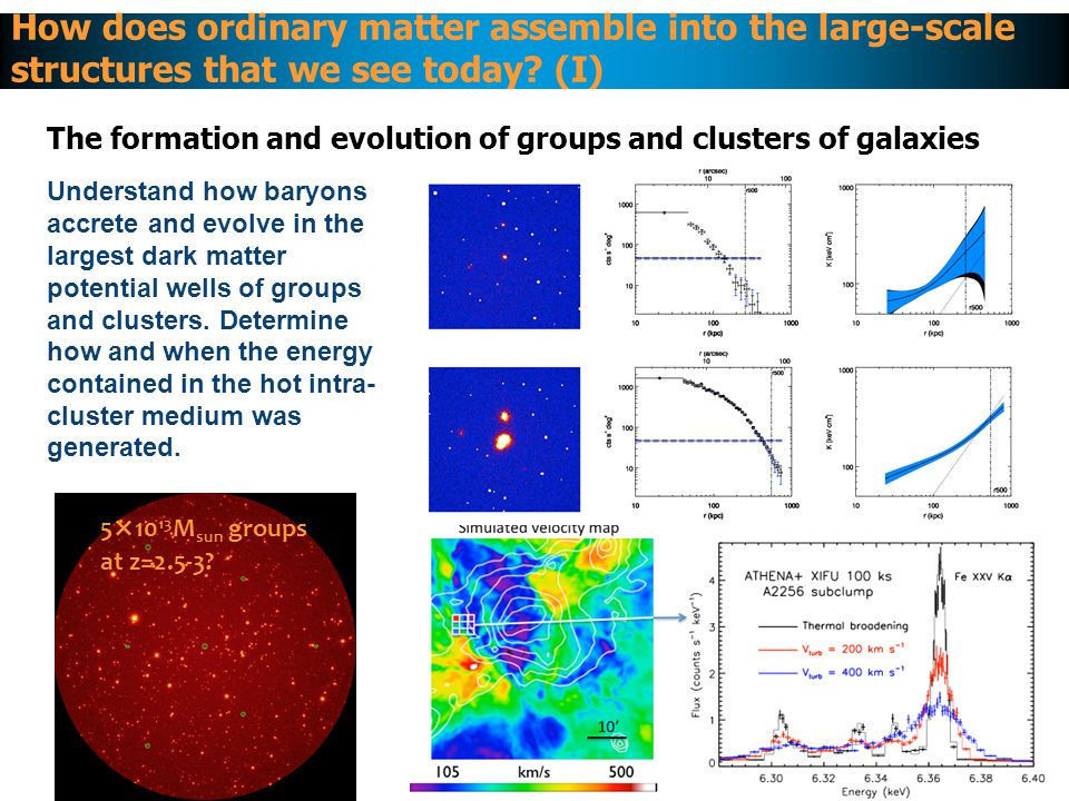 The formation and evolution of groups and clusters of galaxies How does ordinary matter assemble into the large-scale structures that we see today? (I
