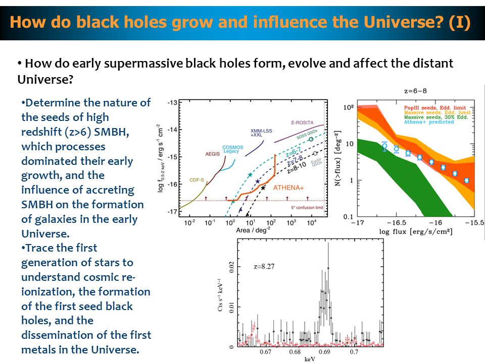 XMM-Newton How do early supermassive black holes form, evolve and affect the distant Universe? How do black holes grow and influence the Universe? (I)