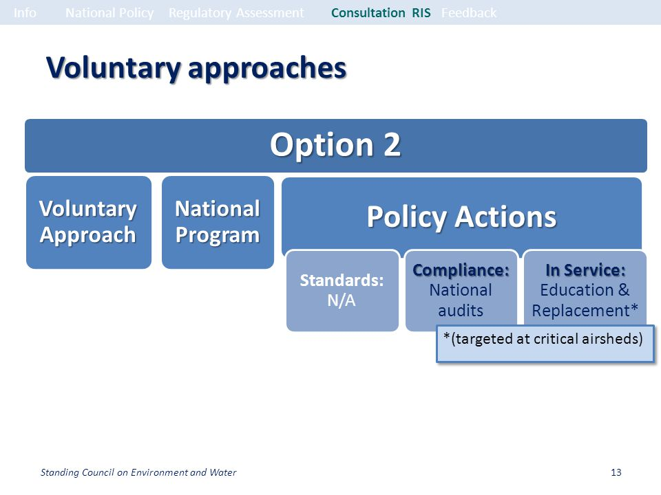 Voluntary approaches Option 2 Voluntary Approach National Program Policy Actions Standards: N/A Compliance: Compliance: National audits In Service: In Service: Education & Replacement* InfoNational PolicyRegulatory Assessment Consultation RISFeedback *(targeted at critical airsheds) 13Standing Council on Environment and Water