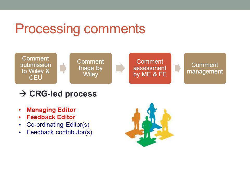 Processing comments Comment submission to Wiley & CEU Comment triage by Wiley Comment assessment by ME & FE Comment management CRG-led process Managing Editor Feedback Editor Co-ordinating Editor(s) Feedback contributor(s)
