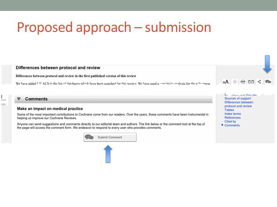 Proposed approach – submission