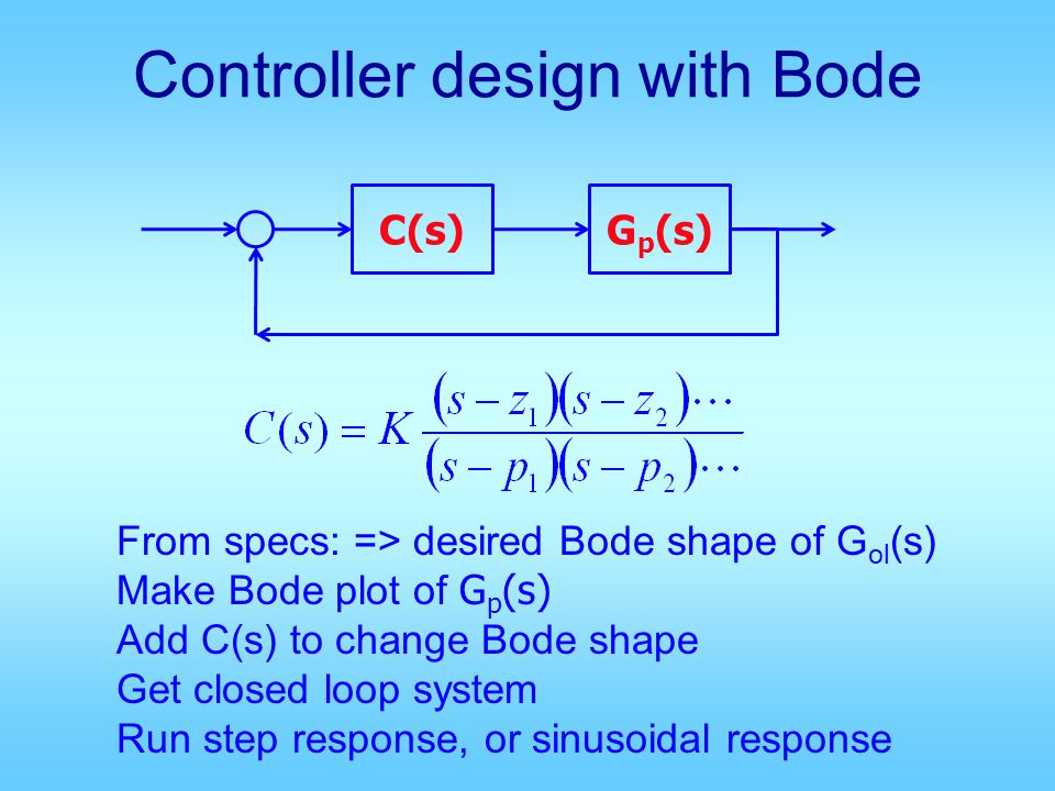 C(s)G p (s) Controller design with Bode From specs: => desired Bode shape of G ol (s) Make Bode plot of G p (s) Add C(s) to change Bode shape Get closed loop system Run step response, or sinusoidal response
