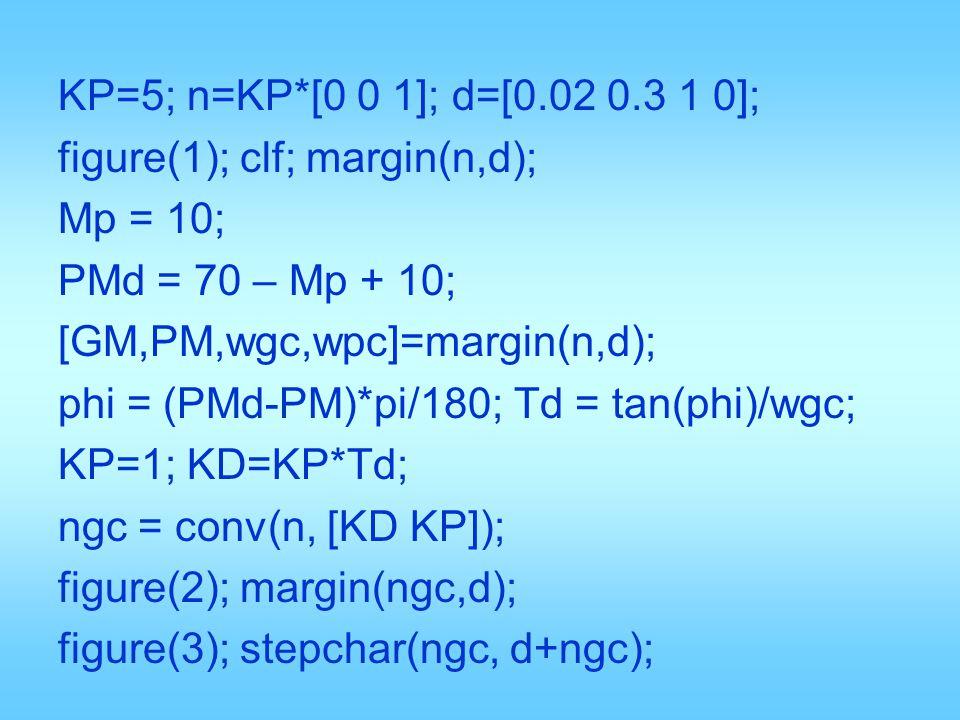 KP=5; n=KP*[0 0 1]; d=[0.02 0.3 1 0]; figure(1); clf; margin(n,d); Mp = 10; PMd = 70 – Mp + 10; [GM,PM,wgc,wpc]=margin(n,d); phi = (PMd-PM)*pi/180; Td