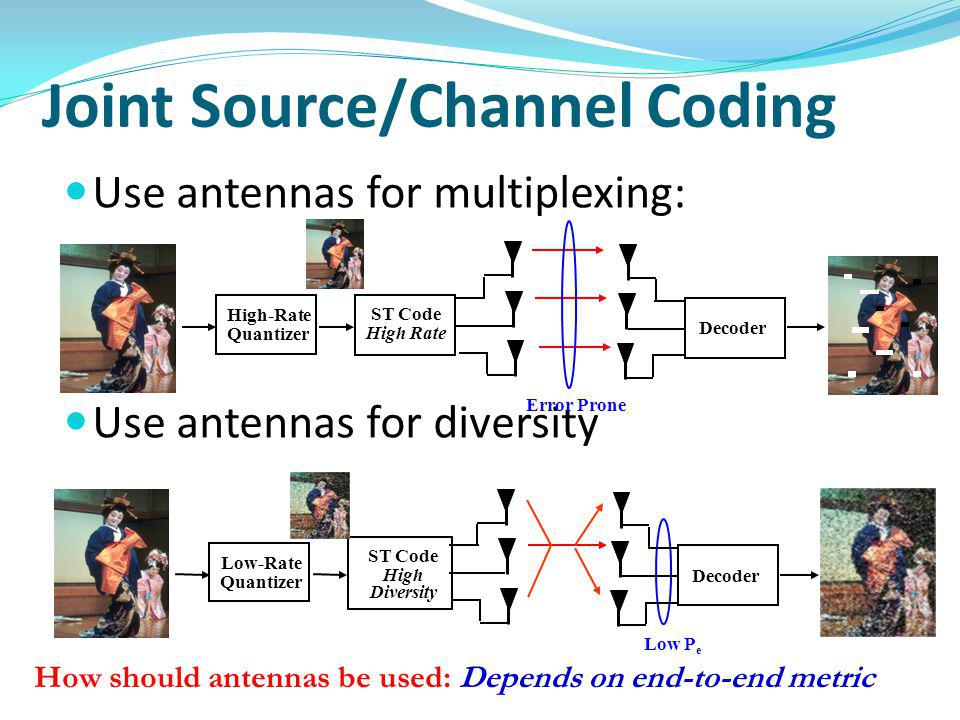 Joint Source/Channel Coding Use antennas for multiplexing: Use antennas for diversity High-Rate Quantizer ST Code High Rate Decoder Error Prone Low P e Low-Rate Quantizer ST Code High Diversity Decoder How should antennas be used: Depends on end-to-end metric