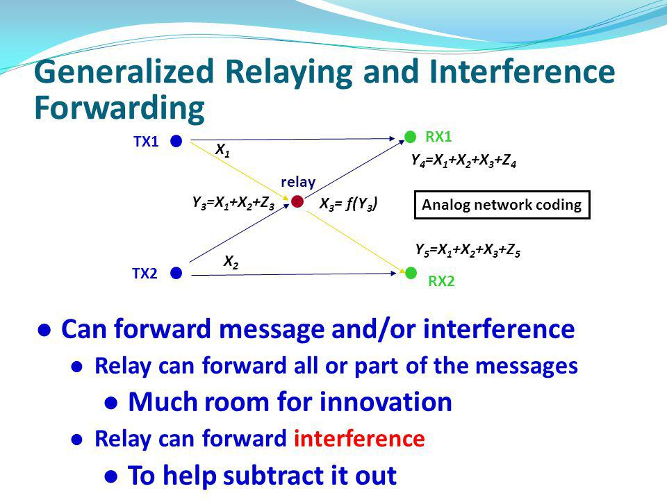 Generalized Relaying and Interference Forwarding Can forward message and/or interference Relay can forward all or part of the messages Much room for i
