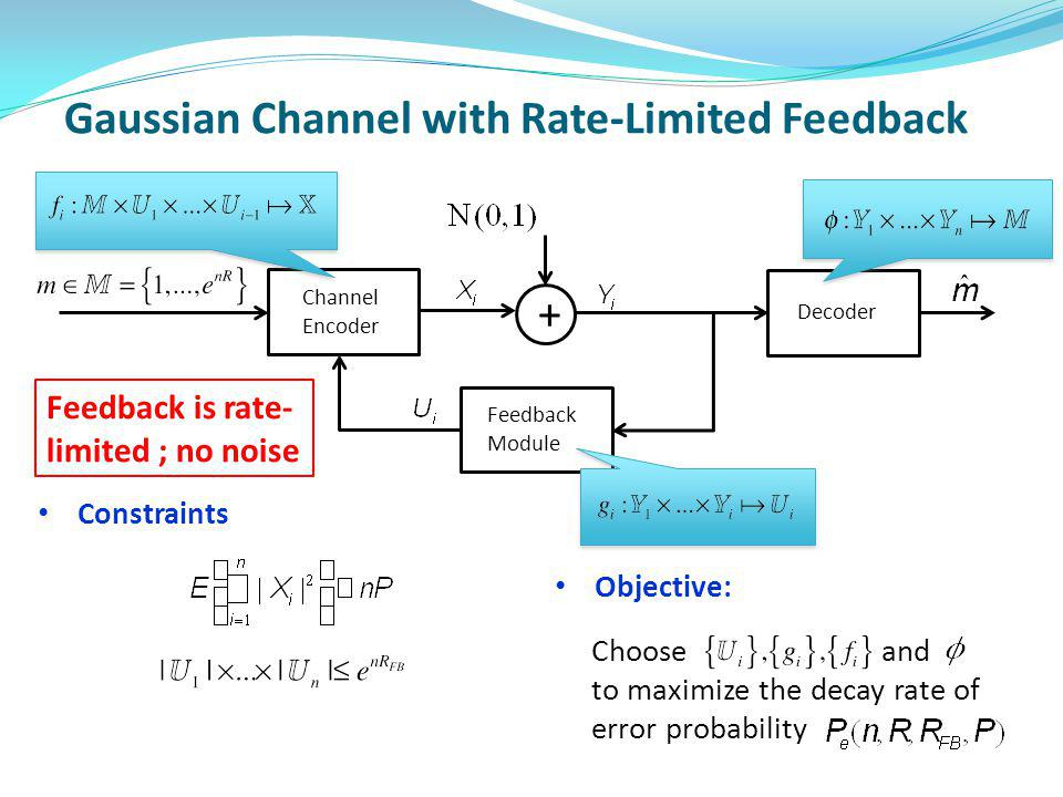 Objective: Choose and to maximize the decay rate of error probability Gaussian Channel with Rate-Limited Feedback + Channel Encoder Decoder Feedback M